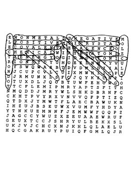 Chemical Bonds Wordsearch Puzzle with Key