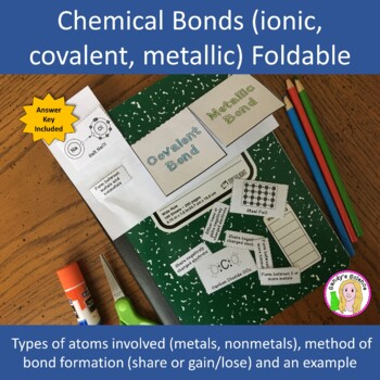 Chemical Bonds (ionic, covalent, metallic) Foldable