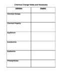 Chemical Change Vocabulary Organizer
