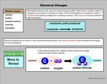 Chemical Changes – A Fifth Grade PowerPoint Introduction