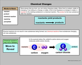 Chemical Changes - A Fifth Grade SMARTBoard Introduction