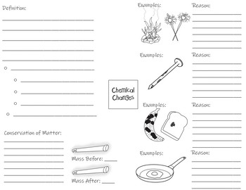 Chemical Changes -  Foldable/ Interactive Notebook