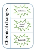 Chemical Changes foldable