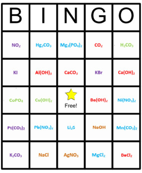 Chemical Compounds Bingo