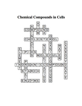 Chemical Compounds Crossword