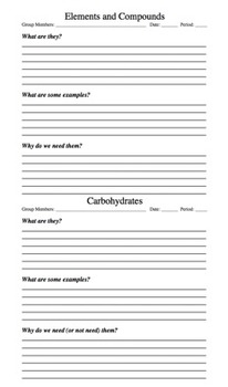 Chemical Compounds in Cells Teach Sheet {Editable}