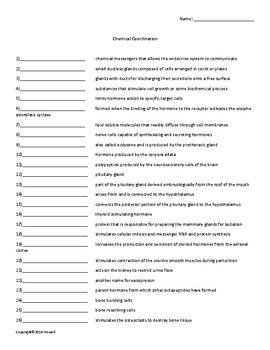 Chemical Coordination Vocabulary Quiz or Worksheet for Zoology