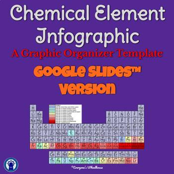 Chemical Element Infographic Template Graphic Organizer Google Slides™  Version