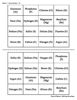 Chemical Elements Bingo Game (H&I Bingo Game Sheets) - 4 X 4