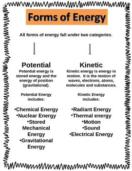 Chemical Energy and Biofuels