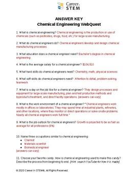 Chemical Engineering Webquest