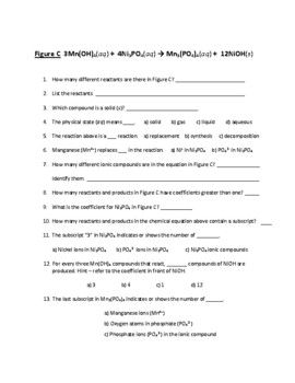 Chemical Equation Analysis Activity