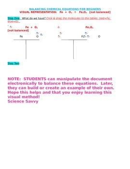 Chemical Equation Balancing Act Visual