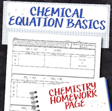 Chemical Equation Basics Chemistry Homework Worksheet