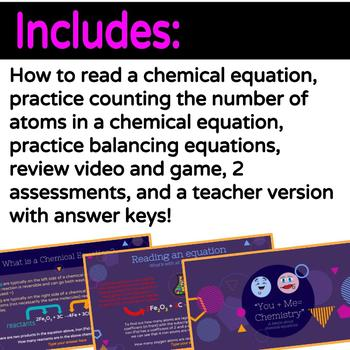Chemical Equations Interactive Google Slides