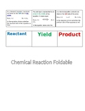 Chemical Equations Parts Foldable