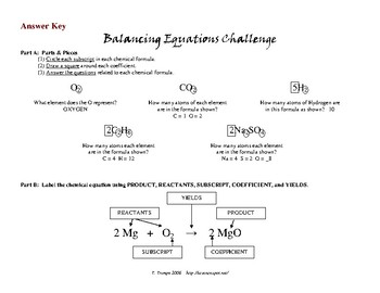 Chemical Equations Practice (plus answers)