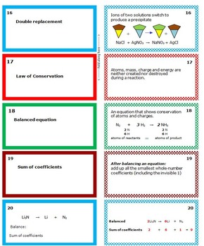 Chemical Equations: Printable Flash (Study) Cards for quizzes & tests