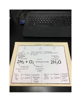 Chemical Equations & Reactions Lapbook