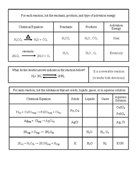 Chemical Equations WS