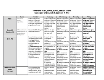 8th Grade Science: Chemical Equations Lesson Plan