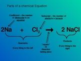 Chemical Equations and Balancing Equations