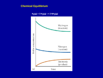 Chemical Equilibrium Explained - Chemistry Quick Review (H