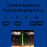 Chemical Equilibrium Modeling Activity