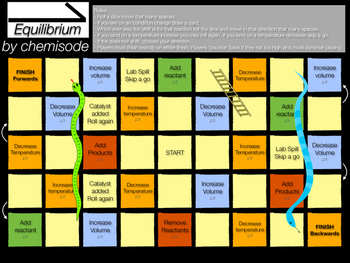 Chemical Equilibrium Snakes and Ladders