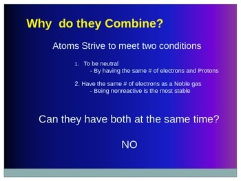 Chemical Formula powerpoint