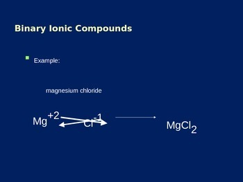 Chemical Formula and How They Are Written Explained (Prese