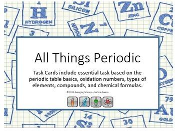 Chemical Formula/Oxidation Number Task Cards