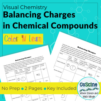 Balancing Charges in Chemical Formulas