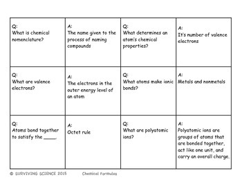 Chemical Formulas Chemistry Concentration Game Review