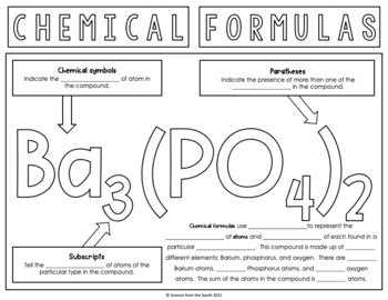 Chemical Formulas Graphic Organizer for Interactive Notebooks and More