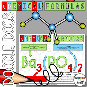 Chemical Formulas Graphic Organizer for Interactive Notebo
