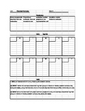 Chemical Formulas Planner