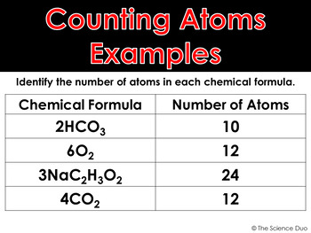 Chemical Formulas - PowerPoint and Notes