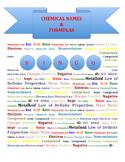 Chemical Names & Formulas (Vocabulary Bingo)