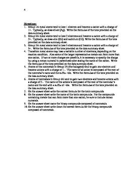 Chemical Nomenclature Activity
