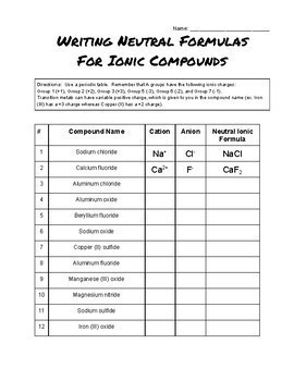 Writing Formulas and Compound Names Bundle - Ionic & Covalent Compounds