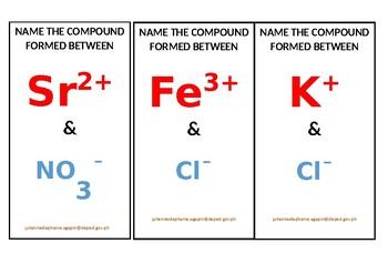 Chemical Nomenclature Flashcard