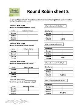 Chemical Nomenclature (Polyatomic Ion) Round Robin Activity