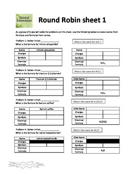 Chemical Nomenclature (Mixed Ionic and Covalent) Round Robin Activity