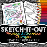 Physical and Chemical Changes - Sketch Notes
