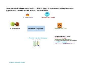 Chemical Properties of a Substance - Basic graphic organizer