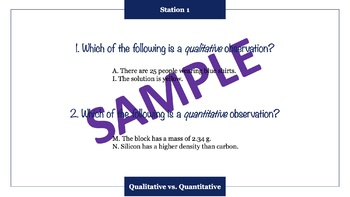 Chemical Quantities and Scientific Measurement Station Review // EDITABLE CARDS