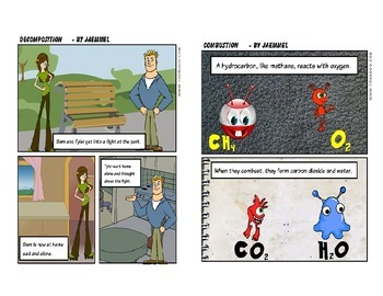 Chemical Reaction Comic Book