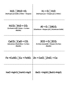 Chemical Reaction Types: 5E Lesson with Card Sorting