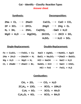 Chemical Reaction Types - Activity Series
